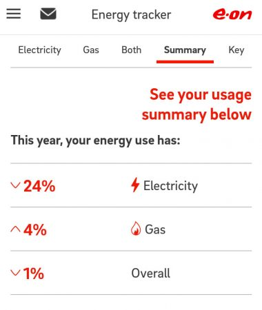 lagom energy saving